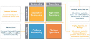 AWS Well-Architected Operational-Excellence-1024x444