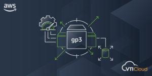 Amazon EBS gp3