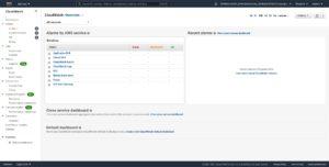 Amazon CloudWatch Dashboard